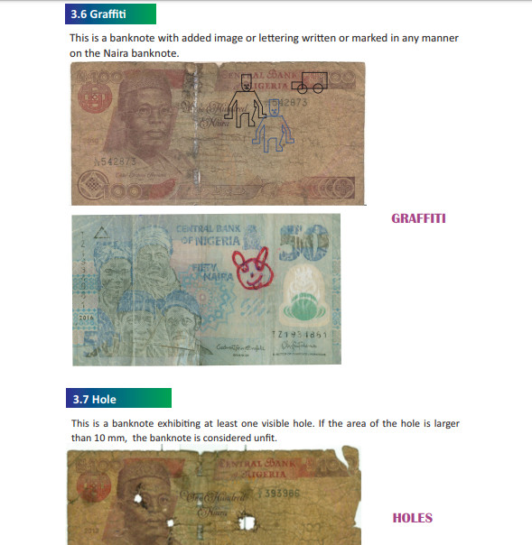Illustration of an abused naira note (CBN)