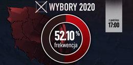 Wybory prezydenckie 2020. PKW przekazało nowe informacje