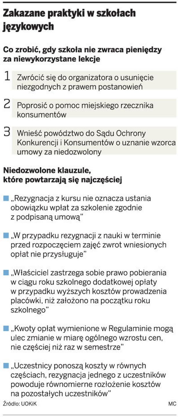 Zakazane praktyki w szkołach językowych