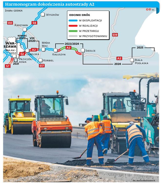 Harmonogram dokończenia autostrady A2