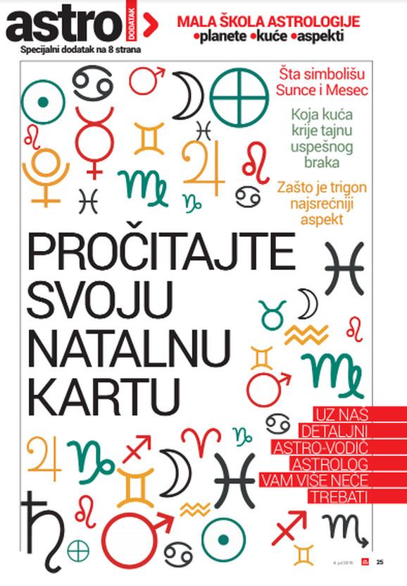 Mala škola astrologije