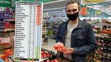 Wielki skok cen w sklepach po Wielkanocy. Tak drogo nie było od dawna