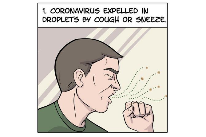 Korona virus se najlakše prenosi kašljanjem ili kijanjem