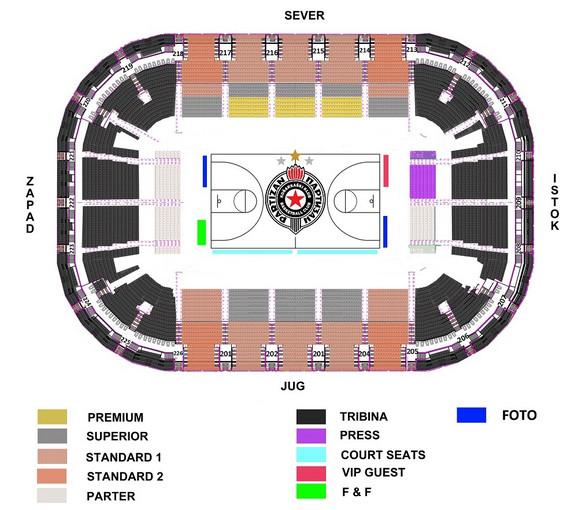 KK partizan arena