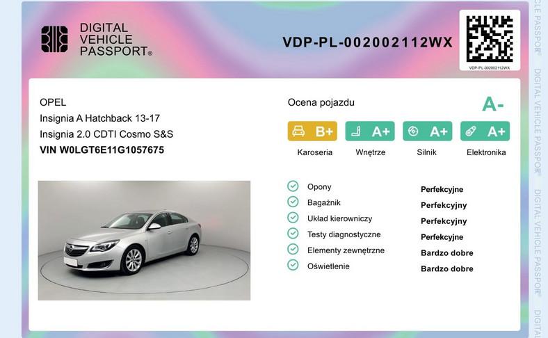 Cyfrowy Paszport Pojazdu