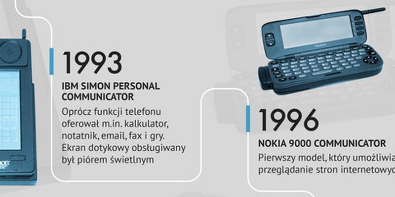 Historia smartfonów [INFOGRAFIKA]