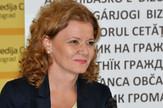 Gordana Stevanović nasilje kzš