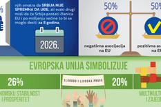 infografika Srbija i EU u 2018.