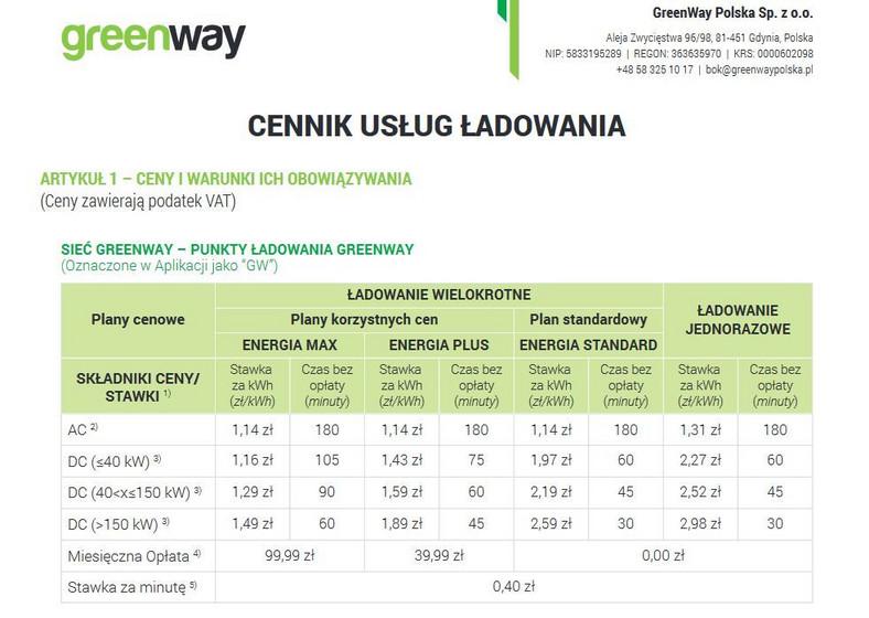 Cennik ładowania - GreenWay