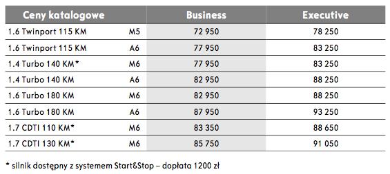 Nowy Opel Astra Sedan: ceny i wyposażenie