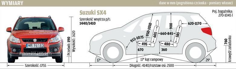 Fiat Sedici kontra Suzuki SX4 | Używane