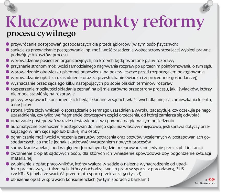 Kluczowe punkty reformy procesu cywilnego