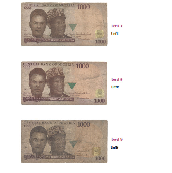Specimen of Unfit banknotes (CBN)