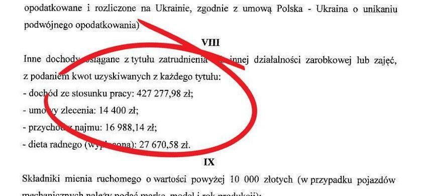 Warszawski radny PiS zarobił422 tys. w państwowej spółce