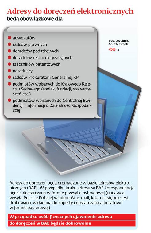 Adresy do doręczeń elektronicznych będą obowiązkowe dla