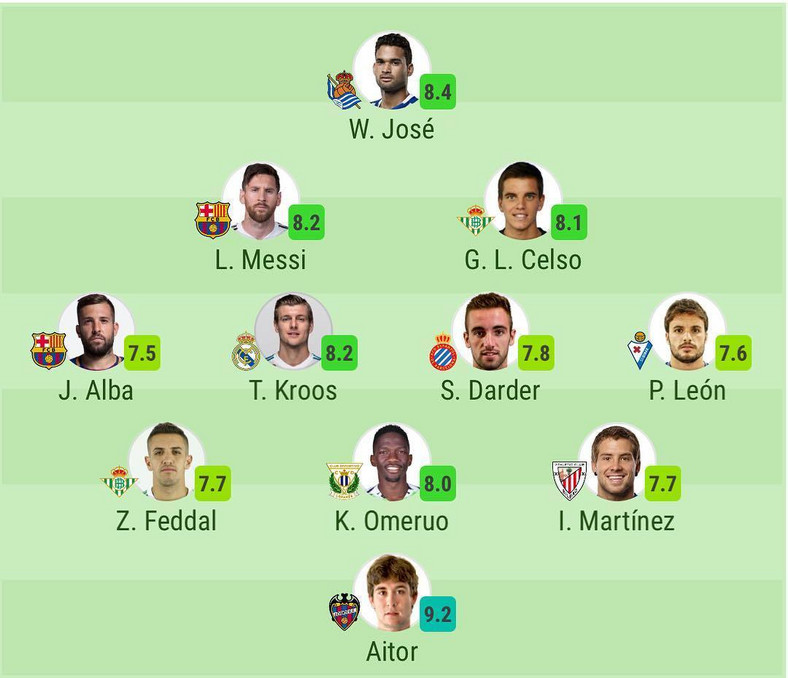 Kenneth Omeruo makes La Liga Team of the Week alongside Lionel Messi (La Liga)