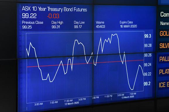 Kolaps na tržištu - australijska berza