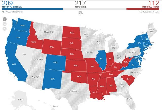 Najnovija mapa nakon poslednjih rezultata