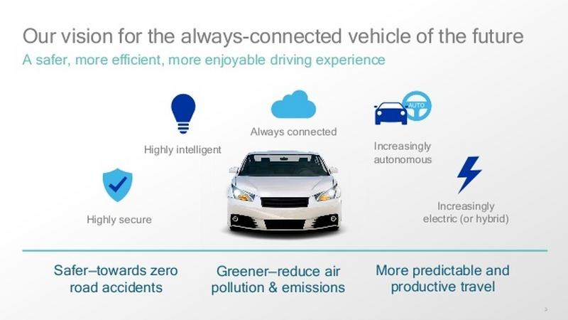 Cellular V2X - Qualcomm i LG pracują nad bezpieczeństwem pojazdów