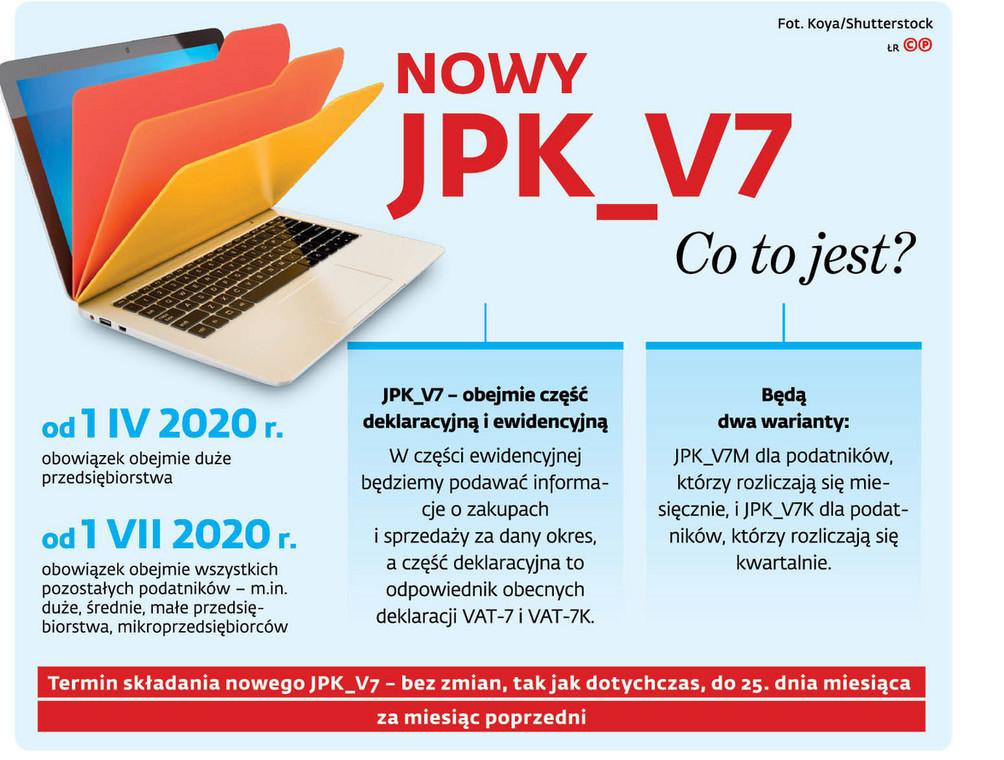 Nowy JPK_V7