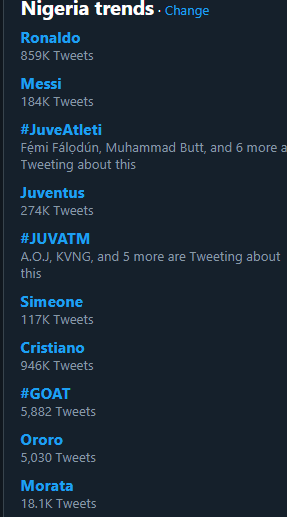Cristiano Ronaldo was the number trending item on Twitter Nigeria after his stunning performance on the night  (Twitter)