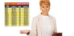 Te pytania dotyczące Polskiego Ładu nie dają spokoju emerytom. Część z nich nie będzie zadowolona z odpowiedzi