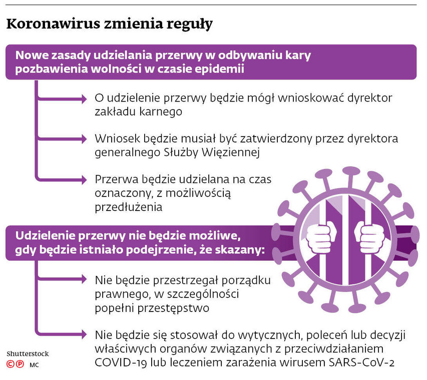 Koronawirus zmienia reguły