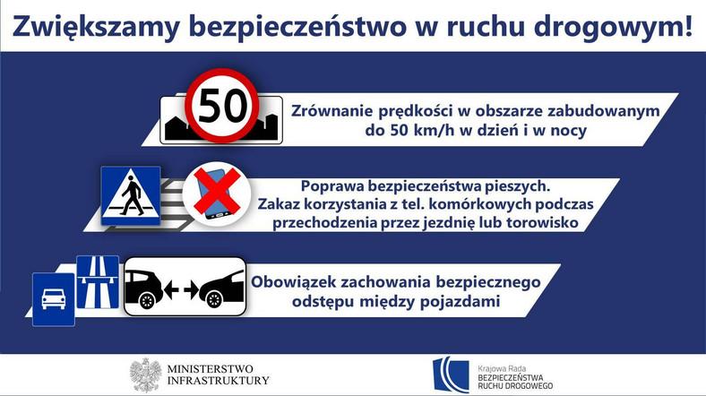 Nowe przepisy od 1 czerwca