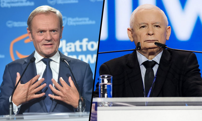 Kto jest popularniejszy? Donald Tusk, czy Jarosław Kaczyński?
