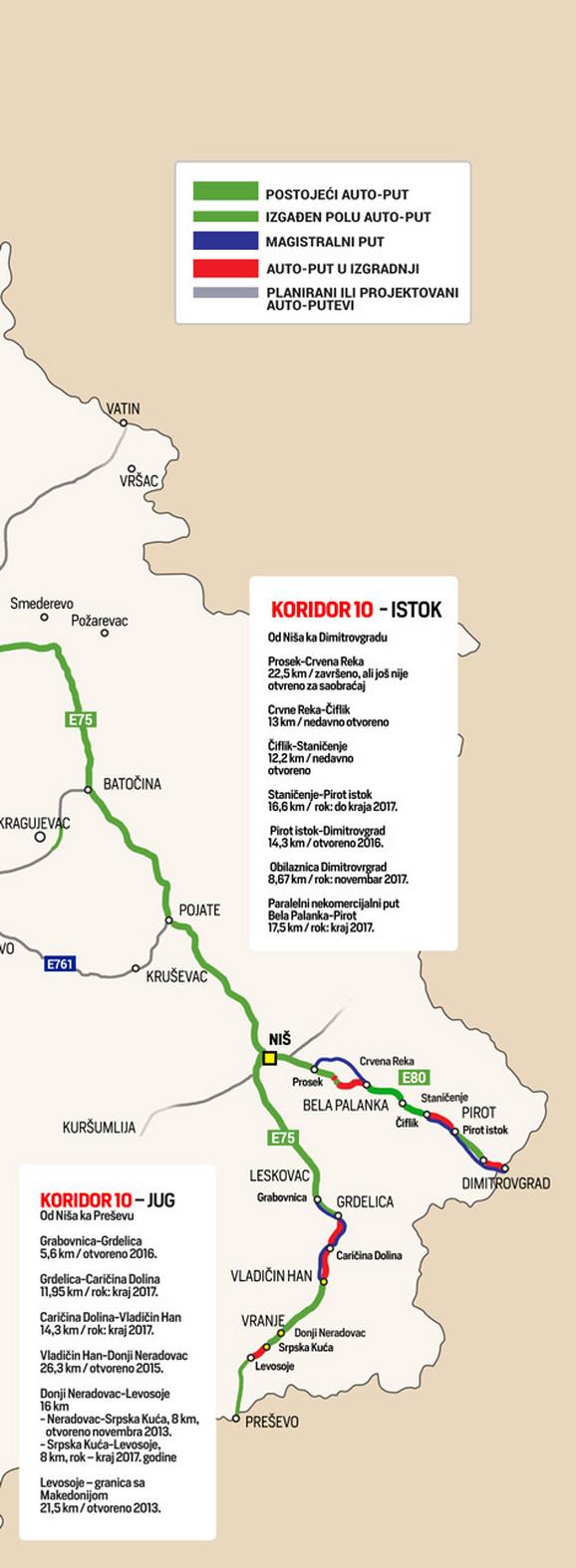 koridor 10 mapa NAJNOVIJA DETALJNA MAPA SRPSKIH AUTOPUTEVA Evo koji su delovi  koridor 10 mapa
