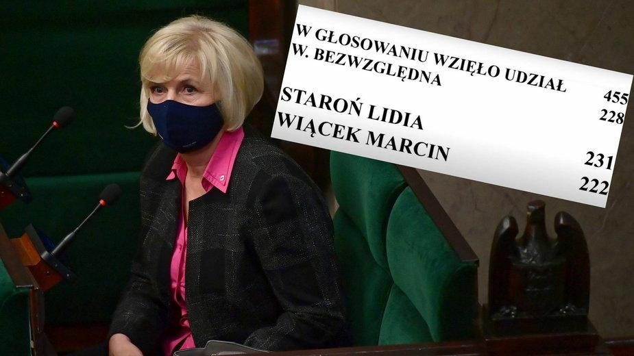Lidia Staroń. Wyniki głosowania w Sejmie