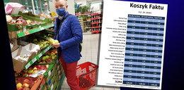 Co się dzieje z cenami w sklepach? Wirus już zaczyna mieszać