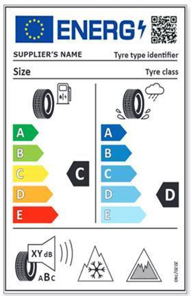 Nowe etykiety na opony