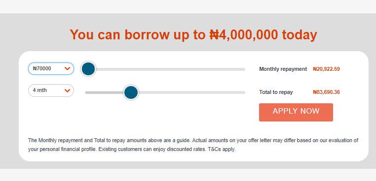 Renmoney lending app