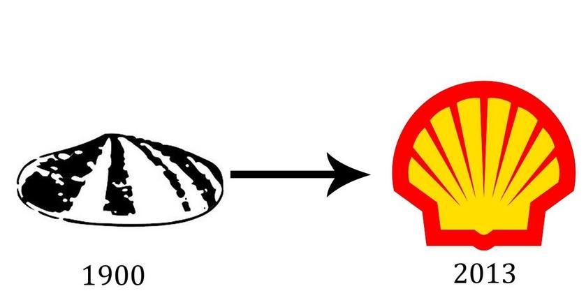 Logo Shella zmieniło się dość znacznie na przestrzeni lat