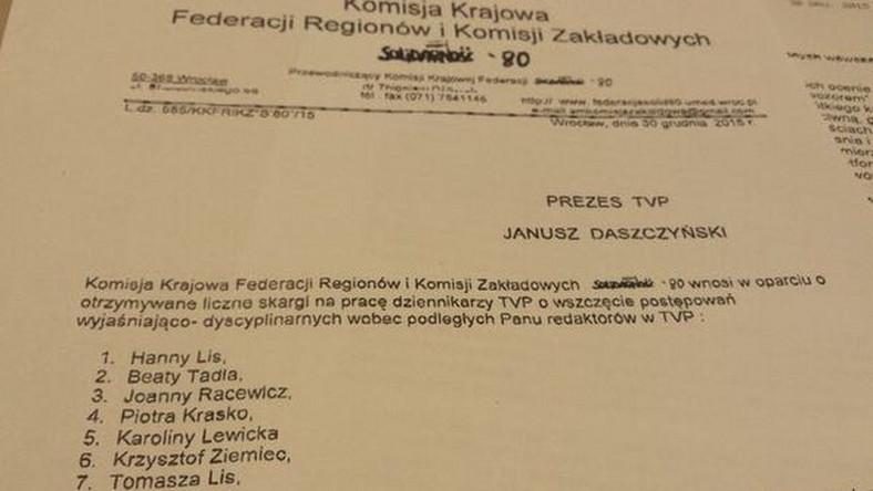 List Komisji Krajowej Federacji Regionów i Komisji Zakładowych Solidarność'80