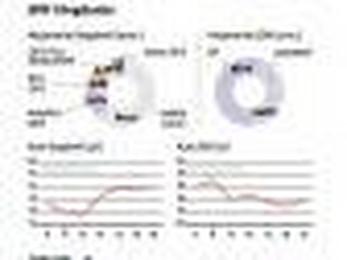 Rynek mówi o przejęciu w górnictwie: Jastrzębska Spółka Węglowa i Bogdanka