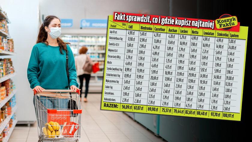 Lidl, Biedronka, Auchan. Gdzie jest najtaniej?