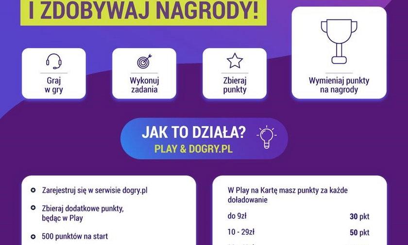 Sieć Play wspiera platformę dla graczy i premiuje abonentów!