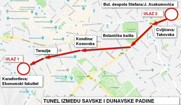 Trasa budućeg tunela
