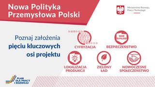 Jutro polskiego przemysłu