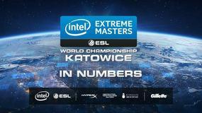 W Katowicach padł rekord. 173 tysiące widzów odwiedziło IEM 2017