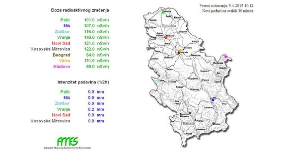 Vranje, Vinča i Kosovska Mitrovica zauzimaju prva tri mesta