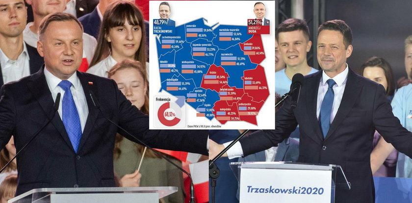 Tak głosowali Polacy. Wyraźny podział na województwa!