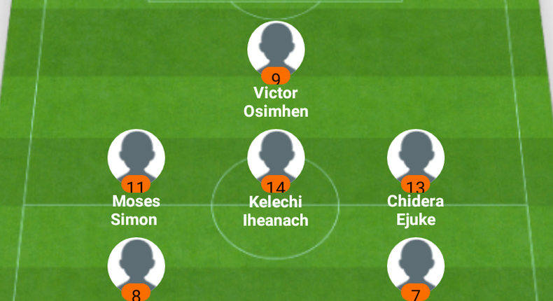 Predicted Super Eagles starting lineup for the match against the Central African Republic in the 2022 World Cup qualifier