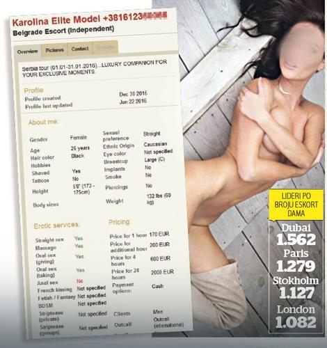 Jedna od srpskih prostitutki na internetu se reklamira ovom slikom