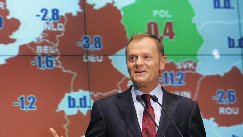 Polska wyprzedza dużych graczy z Europy