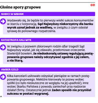 Pozwy zbiorowe w Polsce to fikcja