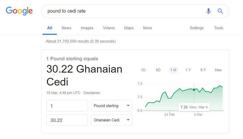 Ghana cedi to pound according to Google on Friday, March 15, 2019