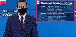 Koronawirus. Nowe, aktualne obostrzenia od 24 października - strefa żółta i czerwona